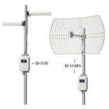 無線LAN端末 SB-520
