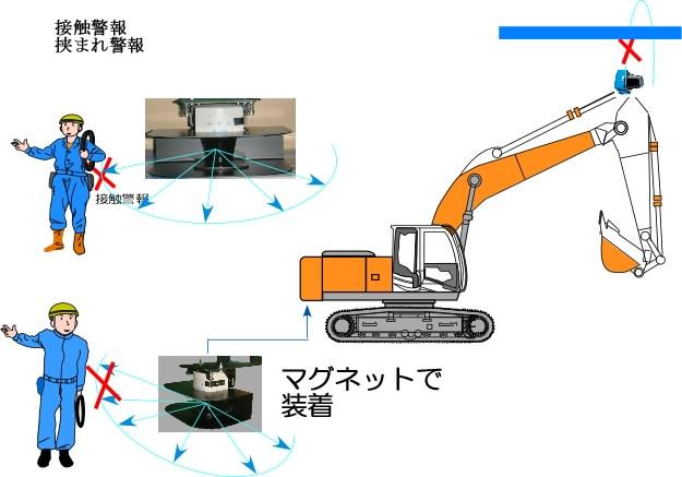 レーザーバリアシステム TIM5xxシリーズ