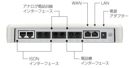 IP電話ルーター VR-7000