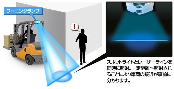 LEDレーザーワーニングランプ